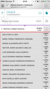 Elecciones Concejo Cambio Radical Cajica